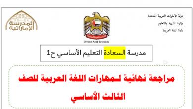 Photo of مراجعة نهائية لمهارات الفصل الثاني والثالث لغة عربية صف ثالث