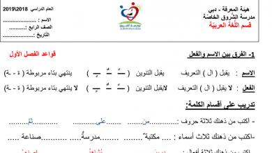 Photo of أهم قواعد الفصول الثلاثة لغة عربية صف رابع