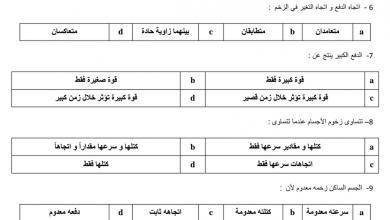 Photo of أوراق عمل الزخم وحفظه فيزياء صف حادي عشر فصل ثاني