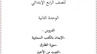 Photo of مذكرة تربية إسلامية صف رابع فصل أول