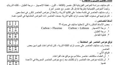 Photo of ملخص الجدول الدوري علوم صف سابع فصل أول