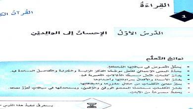 Photo of حل درس الإحسان إلى الوالدين عربي الصف الثامن
