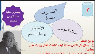 Photo of حل درس الاستهتار برهان السأم للصف الحادي عشر