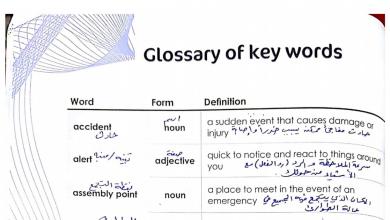 Photo of ترجمة المصطلحات مع حل أسئلة الوحدة الثالثة علوم صحية صف ثاني عشر بنين