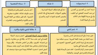 Photo of تحليل وشرح قصيدة أرق على أرق لغة عربية