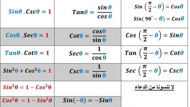 Photo of أهم القوانين رياضيات صف ثاني عشر فصل أول