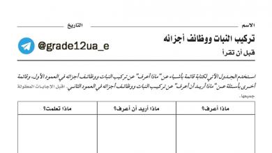 Photo of دليل الأنشطة المختبرية أحياء محلول صف ثاني عشر فصل أول