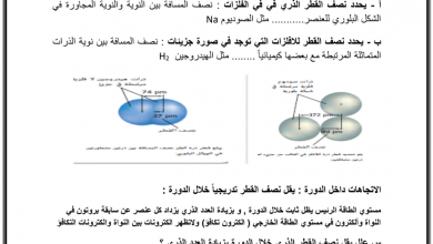 Photo of ملخص الاتجاهات الدورية من الوحدة الثانية كيمياء صف عاشر متقدم فصل أول