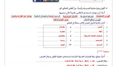 Photo of حل درس الأطالس والموسوعات دراسات اجتماعية فصل أول صف سادس