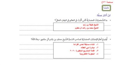 Photo of حل درس شخصيات حضارية دراسات اجتماعية فصل أول صف سادس