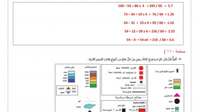 Photo of حل درس عام الخير دراسات اجتماعية فصل أول صف سادس