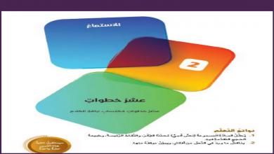 Photo of حل درس عشر خطوات لغة عربية صف عاشر فصل أول
