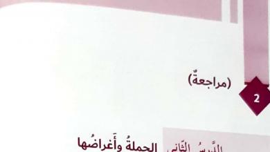 Photo of حل درس الجملة وأغراضها لغة عربية صف سادس فصل أول