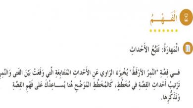 Photo of حل درس النمر الأرقط كتاب النشاط لغة عربية صف رابع فصل أول