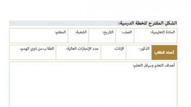 Photo of حل الإمارات تاريخنا دراسات اجتماعية صف ثامن فصل أول