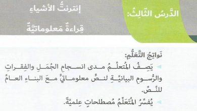 Photo of حل درس انترنت الأشياء لغة عربية صف سادس فصل ثاني