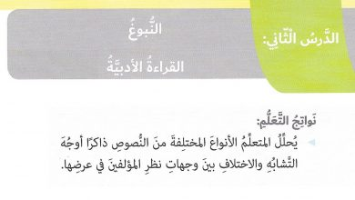 Photo of حل درس النبوغ لغة عربية الصف السادس الفصل الثاني