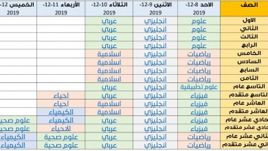 Photo of امتحانات الفصل الاول كل ماتحتاجه لجميع الصفوف