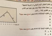 Photo of امتحان نهاية الفصل الأول 2018 – 2019 فيزياء صف عاشر عام