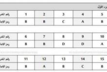 Photo of دليل تصحيح امتحان رياضيات 2019 – 2020 صف ثامن فصل أول