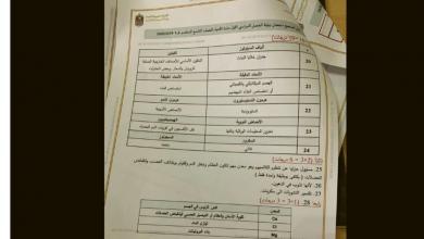 Photo of دليل تصحيح امتحان أحياء صف تاسع متقدم فصل أول 2019 – 2020
