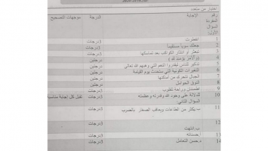 Photo of دليل تصحيح امتحان تربية إسلامية صف خامس فصل أول 2019 – 2020