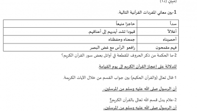 Photo of ملخص شامل تربية إسلامية صف ثامن فصل أول