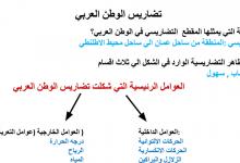 Photo of ملخص درس تضاريس الوطن العربي دراسات اجتماعية صف تاسع فصل أول
