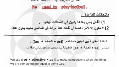 Photo of قواعد الوحدة السادسة لغة إنجليزية صف رابع فصل ثاني