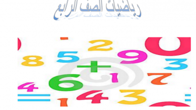 Photo of ملزمة الوحدة السابعة الأنماط والمتتاليات رياضيات صف رابع فصل ثاني