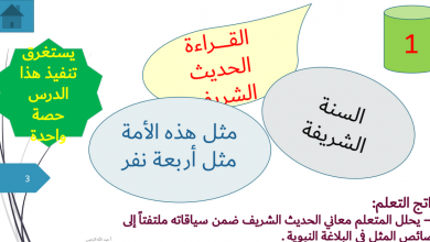 Photo of حل درس مثل هذه الأمة كمثل أربعة نفر لغة عربية صف حادي عشر فصل ثاني