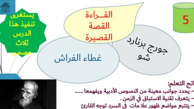 Photo of حل درس غطاء الفراش لغة عربية صف حادي عشر فصل ثاني