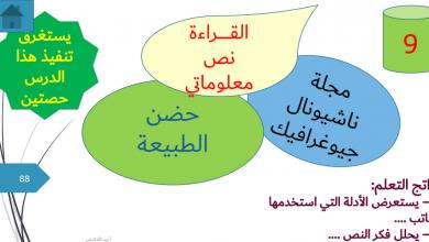 Photo of حل درس حضن الطبيعة لغة عربية صف حادي عشر فصل ثاني
