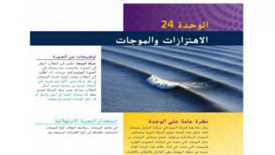 Photo of حل وحدة الاهتزازات والموجات في كتاب الطالب فيزياء صف عاشر متقدم فصل ثاني