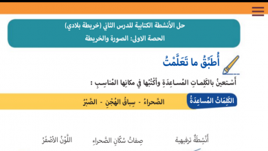 Photo of حل درس دلالات الالوان في الخريطة دراسات اجتماعية الصف الثالث
