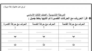 Photo of أوراق عمل علاجية لجميع المهارات لغة عربية صف ثالث