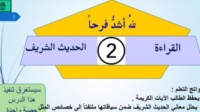 Photo of حل درس لله أشد فرحا لغة عربية ثاني عشر فصل ثاني