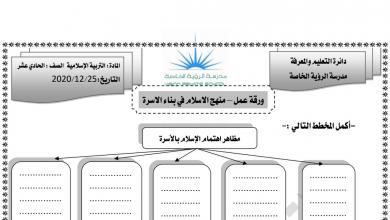 Photo of أوراق عمل درس منهج الإسلام في بناء الأسرة تربية إسلامية الصف الحادي عشر الفصل الثاني