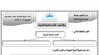 Photo of أوراق عمل درس أقسام الحديث الشريف تربية إسلامية الصف الحادي عشر الفصل الثاني