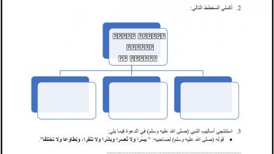 Photo of ورقة عمل درس منهج النبي في الدعوة تربية إسلامية الصف العاشر الفصل الثاني