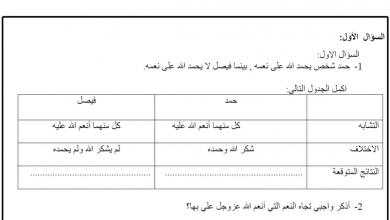 Photo of ورقة عمل درس حمد الله عز وجل على نعمه تربية إسلامية الصف الرابع الفصل الثاني