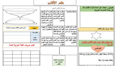 Photo of ورقة عمل درس حكم الإقلاب تربية إسلامية الصف السادس الفصل الثاني