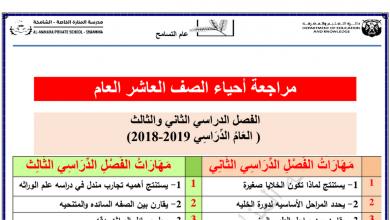 Photo of ملزمة الفصل الثاني والثالث أحياء صف عاشر عام