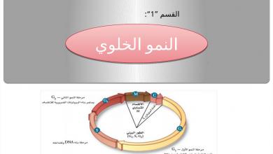 Photo of ملخص درس النمو الخلوي أحياء صف عاشر عام فصل ثاني