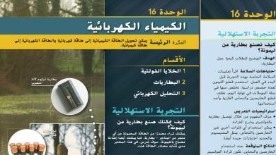 Photo of دليل المعلم الكيمياء الكهربائية كيمياء صف ثاني عشر متقدم فصل ثاني