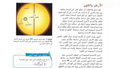 Photo of حل درس نظام الشمس والارض والقمر علوم صف سادس فصل ثالث
