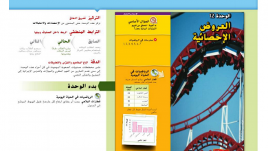 Photo of دليل المعلم وحدة العروض الإحصائية رياضيات صف سادس فصل ثالث