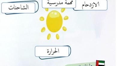 Photo of حل درس خدمات الطرق في بلادي دراسات اجتماعية صف ثالث فصل ثالث