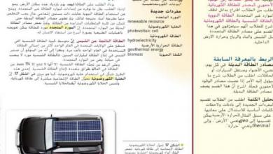 Photo of حل درس موارد الطاقة المتجددة علوم صف تاسع فصل ثالث