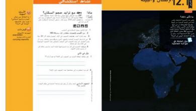 Photo of دليل المعلم درس الإنسان والبيئة علوم صف سادس فصل ثالث